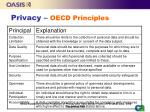 privacy oecd principles