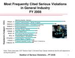 most frequently cited serious violations in general industry fy 2008