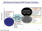 adi general purpose dsp product families