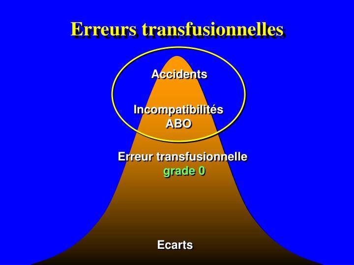 Erreurs transfusionnelles