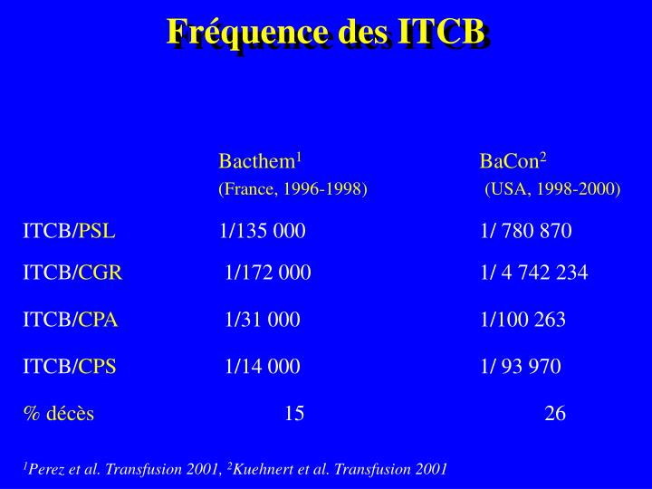Fréquence des ITCB
