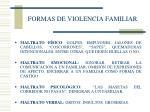 formas de violencia familiar