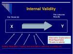 internal validity1