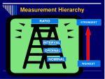 measurement hierarchy