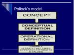 pollock s model
