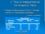 2 test of independence contingency table1
