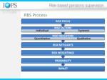 rbs process