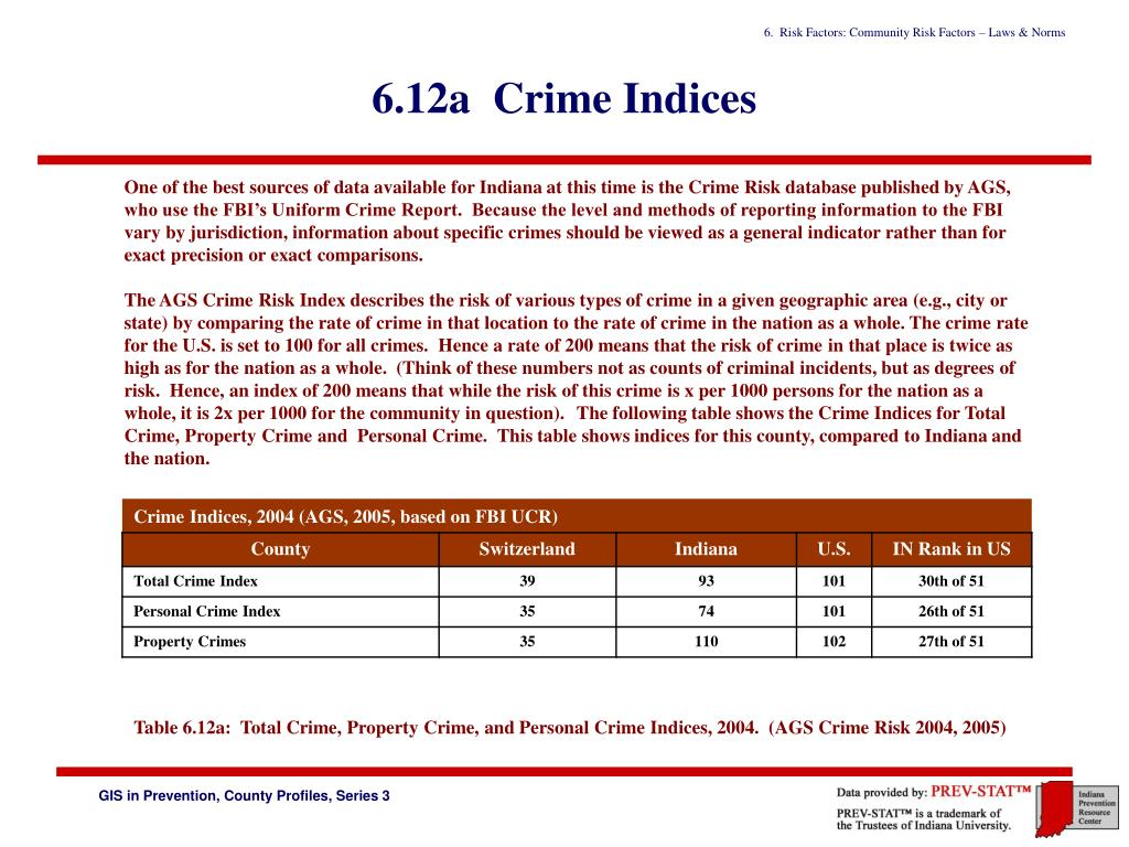 One of the best sources of data available for Indiana at this time is the Crime Risk database published by AGS, who use the FBI's Uniform Crime Report.  Because the level and methods of reporting information to the FBI vary by jurisdiction, information about specific crimes should be viewed as a general indicator rather than for exact precision or exact comparisons.