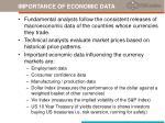 importance of economic data