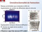 omnidirectionnalit de l extraction2