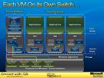 each vm on its own switch