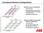considered network configurations