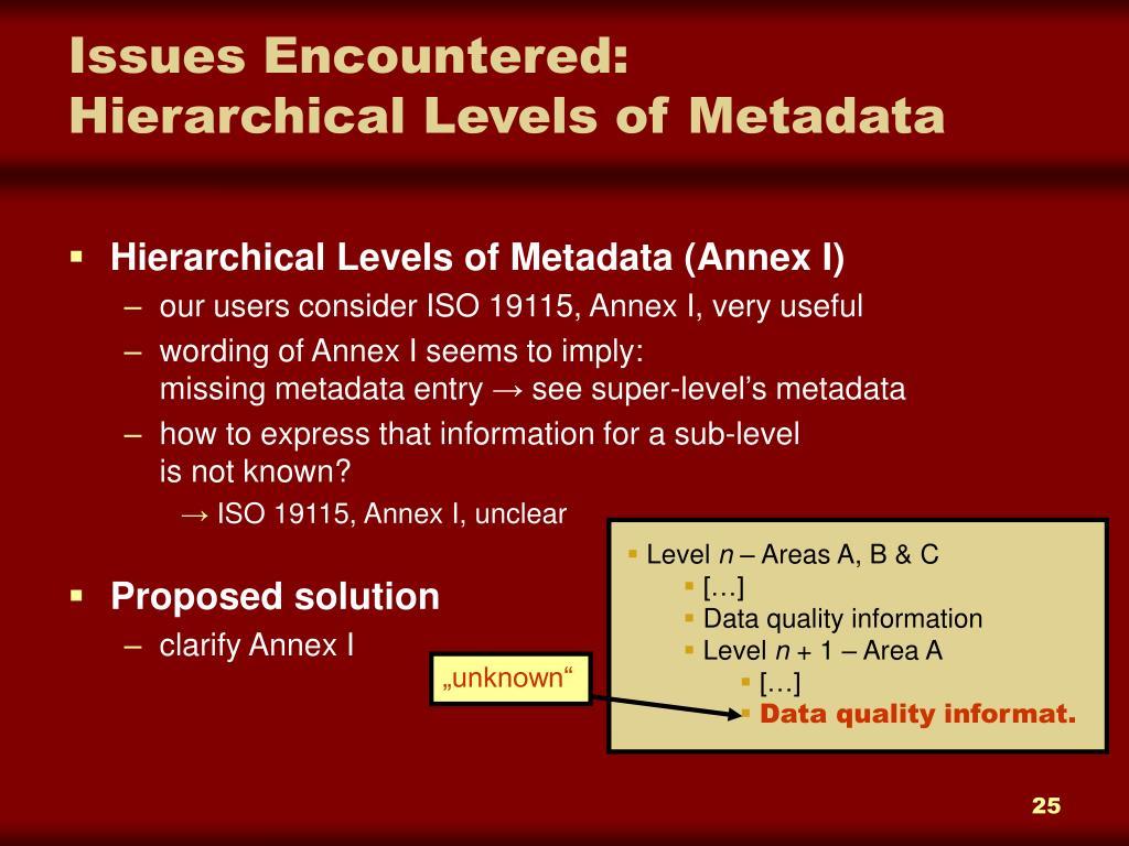 Hierarchical Levels of Metadata (Annex I)