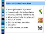 interconnection metaphors1