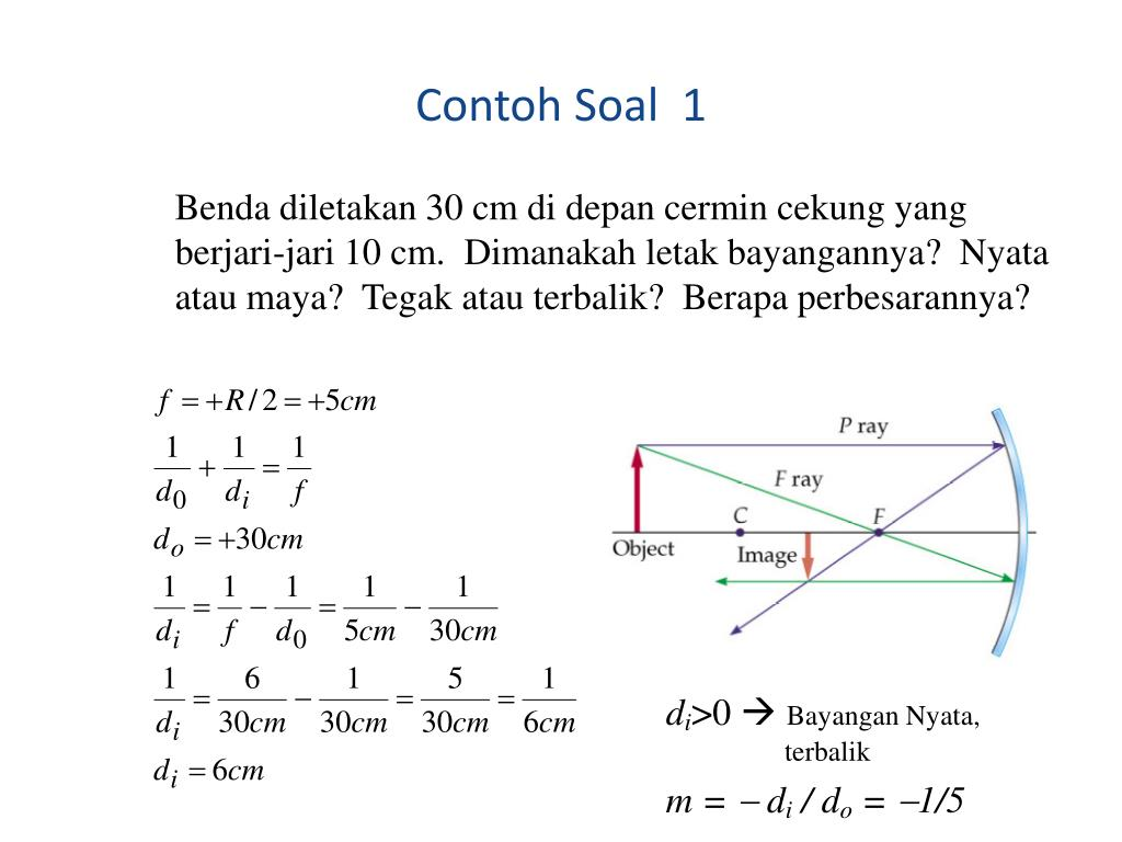 Contoh Soal Cermin Cekung Contoh Soal Dan Materi Pelajaran 3