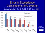 error in exceedance calculations 419 events