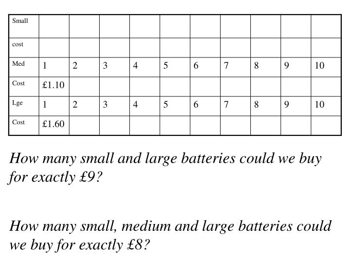 How many small and large batteries could we buy for exactly £9?