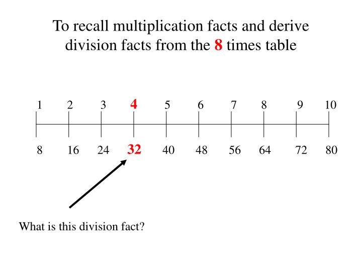 To recall multiplication facts and derive division facts from the