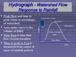 hydrograph watershed flow response to rainfall