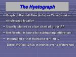 the hyetograph