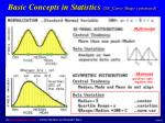 basic concepts in statistics sn curve shape continued