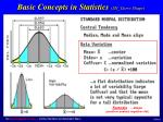 basic concepts in statistics sn curve shape