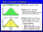 basic concepts in statistics standard normal curve