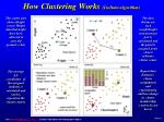 how clustering works isodata algorithm