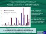 ascesa e declino del referendum