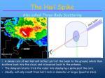 the hail spike