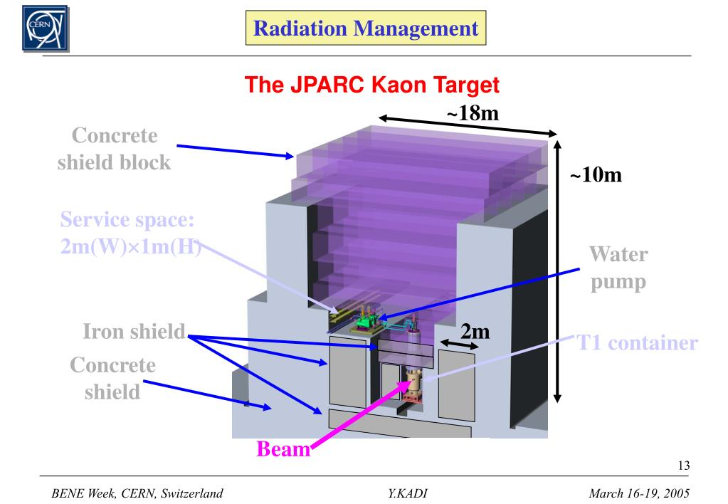 Radiation Management