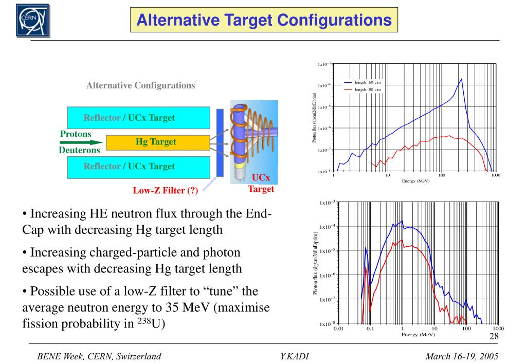 Alternative Target Configurations