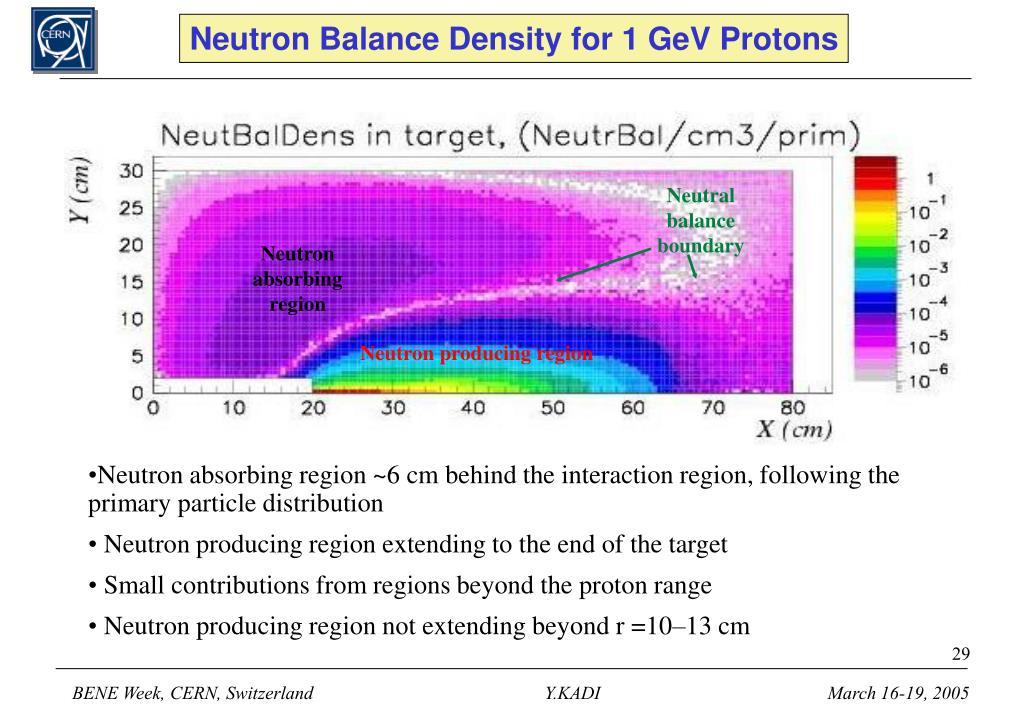 Neutron Balance Density for 1 GeV Protons