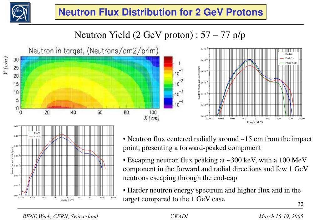 Neutron Flux Distribution for 2 GeV Protons