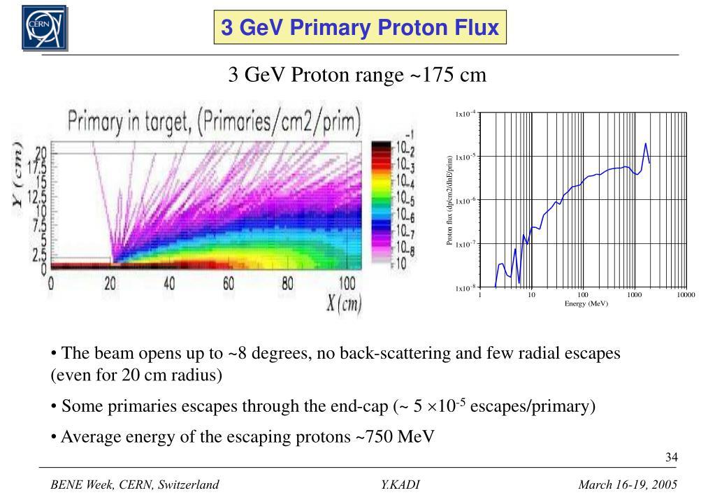 3 GeV Primary Proton Flux