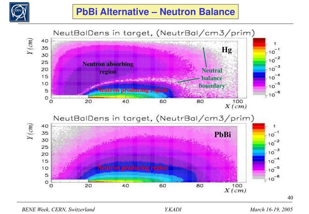 PbBi Alternative – Neutron Balance