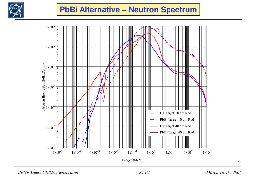 PbBi Alternative – Neutron Spectrum