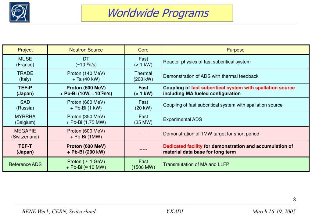 Worldwide Programs