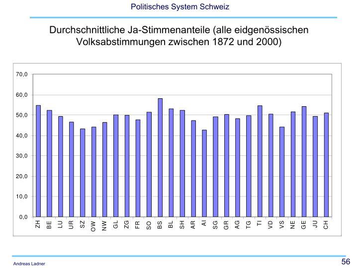 Durchschnittliche Ja-Stimmenanteile (alle eidgenössischen Volksabstimmungen zwischen 1872 und 2000)