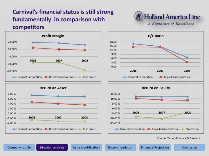 Carnival's financial status is still strong fundamentally  in comparison with competitors