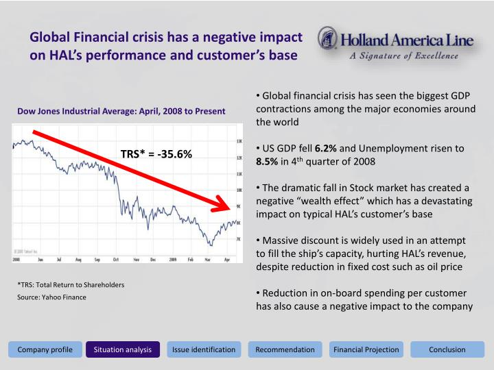 Global Financial crisis has a negative impact on HAL's performance and customer's base