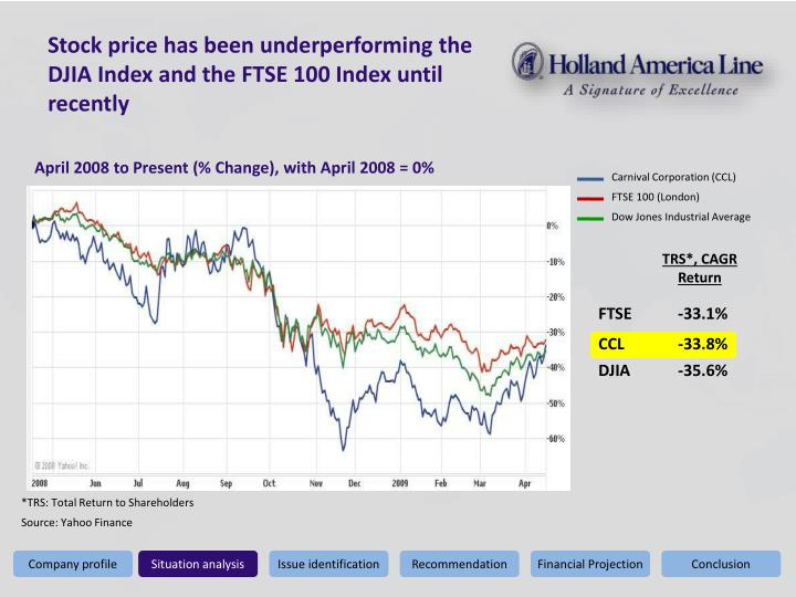 Stock price has been underperforming the DJIA Index and the FTSE 100 Index until recently