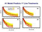 a1 model predicts 1 st line treatments
