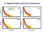 c1 model predicts 2nd line treatments