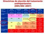 directrices de elecci n del tratamiento antihipertensivo esh esc 2007