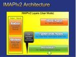 imapiv2 architecture4