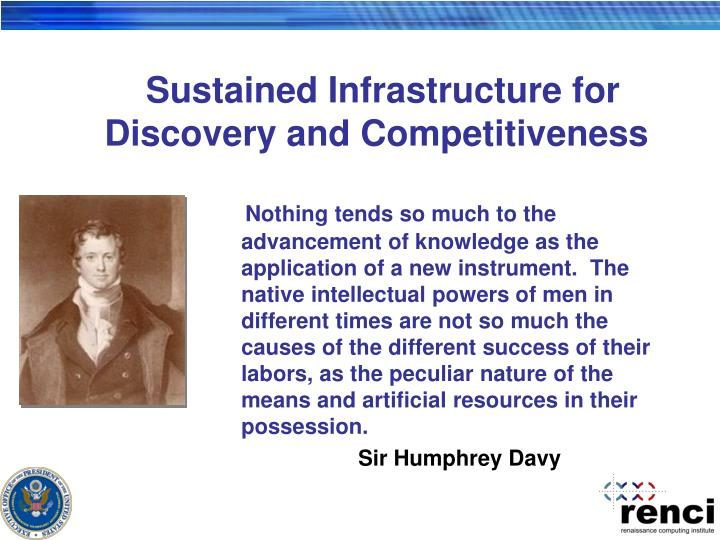 Sustained Infrastructure for Discovery and Competitiveness