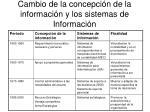cambio de la concepci n de la informaci n y los sistemas de informaci n