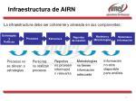 infraestructura de airn