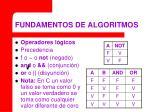fundamentos de algoritmos21